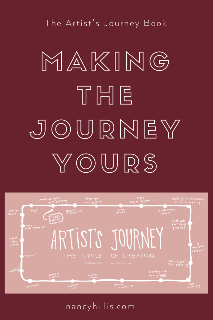 The Artists Journey Book-Making The Journey Yours-Nancy Hillis MD | New blog post: The Artists Journey Book-Making The Journey Yours-Nancy Hillis MD | The artist's journey is an inner journey of facing yourself and the inner perils of creating and going ahead anyway. Scroll through to read more. #theartistsjourney #theartistsjourneybook #creativity