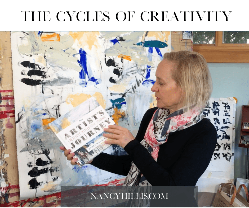 The Cycles of Creation-The Artists Journey Creativity Reflection Journal