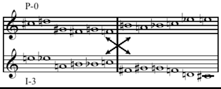 Combinatorial tone rows from Moses und Aron by Arnold Schoenberg pairing complementary hexachords