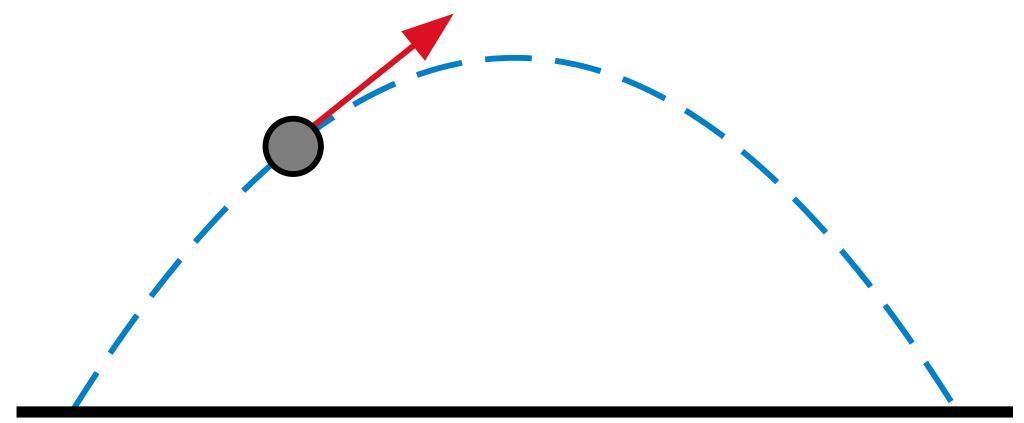 Parabolic trajectory